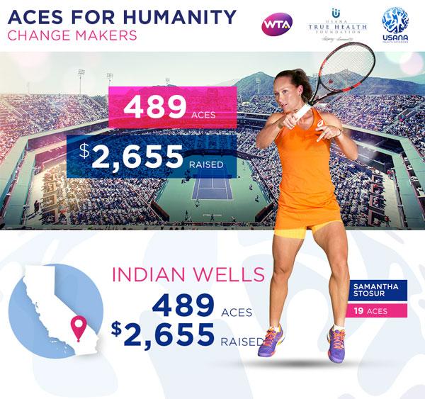 USANA & The WTA's Desert Aces